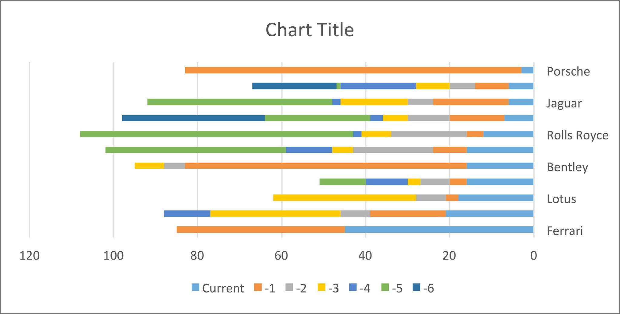 TC_Excel-Chart